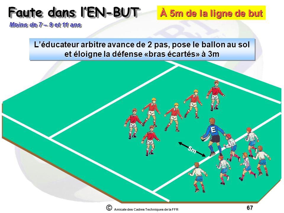 © Amicale des Cadres Techniques de la FFR 67 EE À 5m de la ligne de but Léducateur arbitre avance de 2 pas, pose le ballon au sol et éloigne la défens