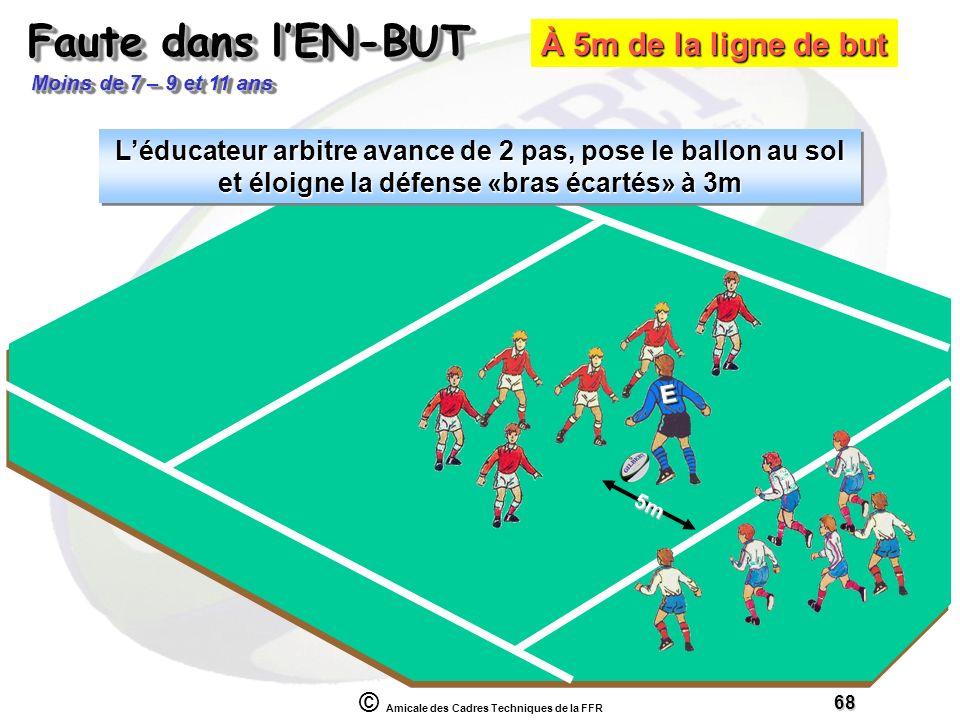 © Amicale des Cadres Techniques de la FFR 68 EE Léducateur arbitre avance de 2 pas, pose le ballon au sol et éloigne la défense «bras écartés» à 3m 5m