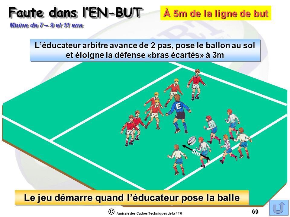 © Amicale des Cadres Techniques de la FFR 69 EE Léducateur arbitre avance de 2 pas, pose le ballon au sol et éloigne la défense «bras écartés» à 3m 5m