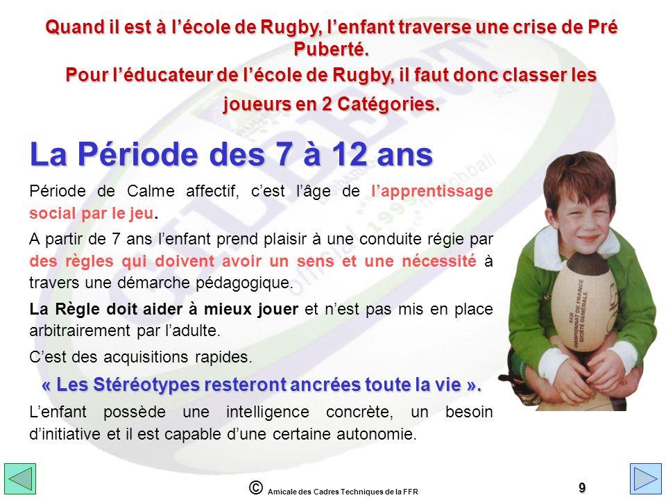 © Amicale des Cadres Techniques de la FFR 9 Quand il est à lécole de Rugby, lenfant traverse une crise de Pré Puberté. Pour léducateur de lécole de Ru