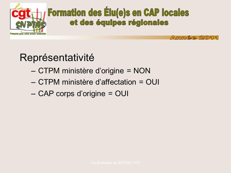 Les formation du SNPTAS-CGT Représentativité –CTPM ministère dorigine = NON –CTPM ministère daffectation = OUI –CAP corps dorigine = OUI