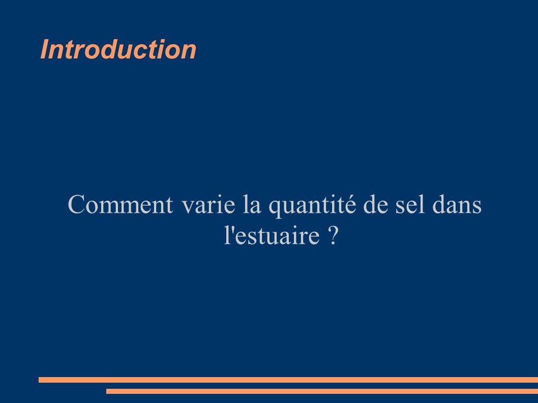 Sommaire Introduction Découverte de la salinité Démarche expérimentale a) Conductimétrie et prélèvements b)Élaboration de la courbe d étalonnage Conclusion Lexique & sources