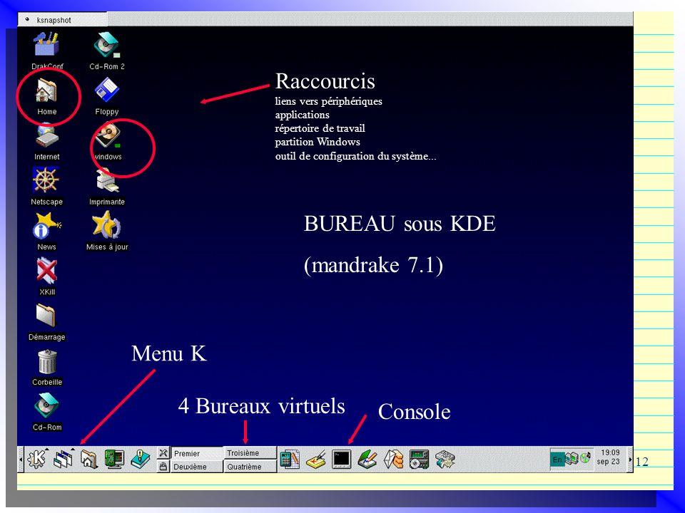 TAL Ilpga Paris 312 BUREAU sous KDE (mandrake 7.1) 4 Bureaux virtuels Console Menu K Raccourcis liens vers périphériques applications répertoire de tr