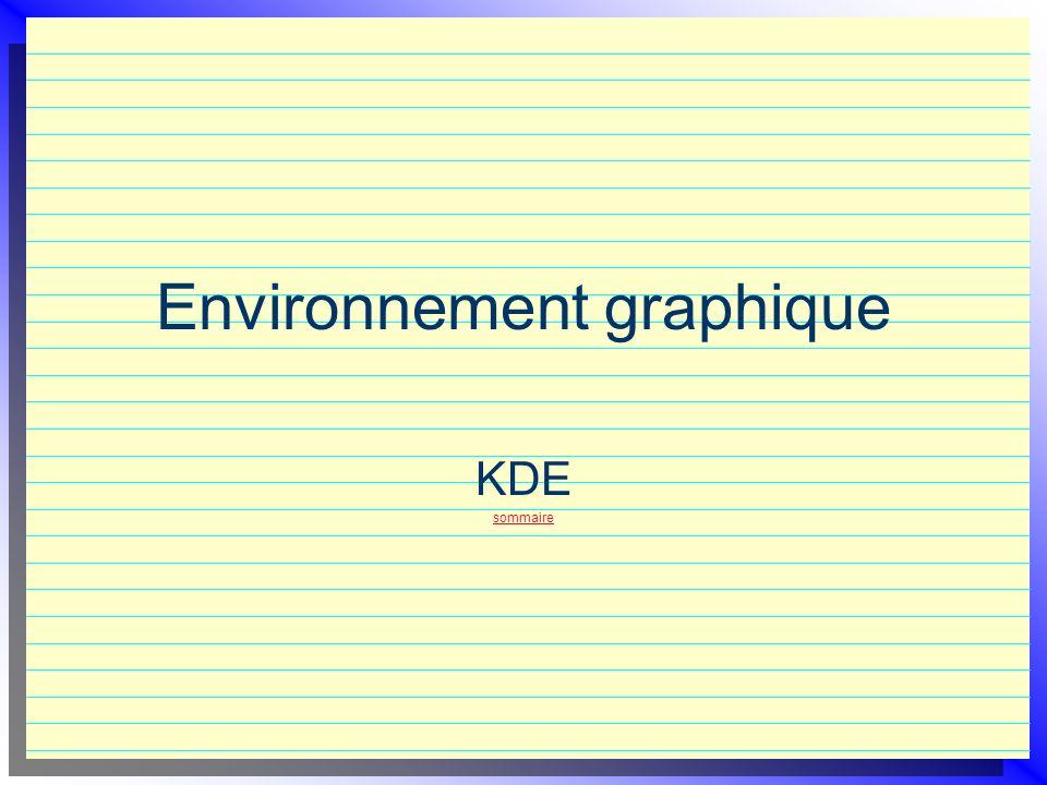 Environnement graphique KDE sommaire