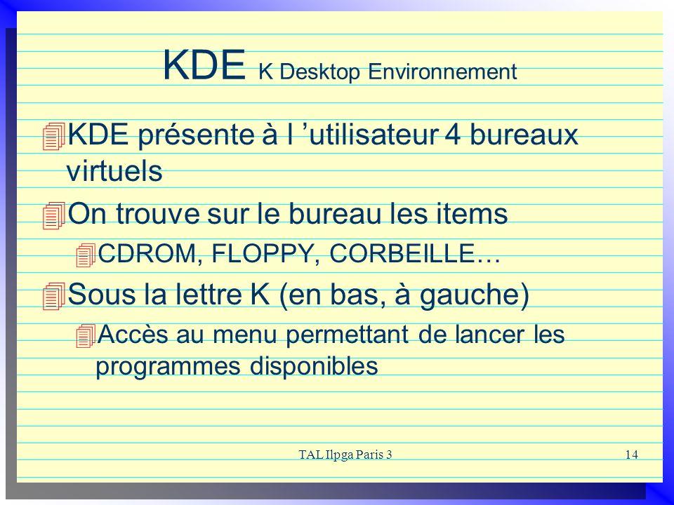 TAL Ilpga Paris 314 KDE K Desktop Environnement KDE présente à l utilisateur 4 bureaux virtuels On trouve sur le bureau les items CDROM, FLOPPY, CORBE