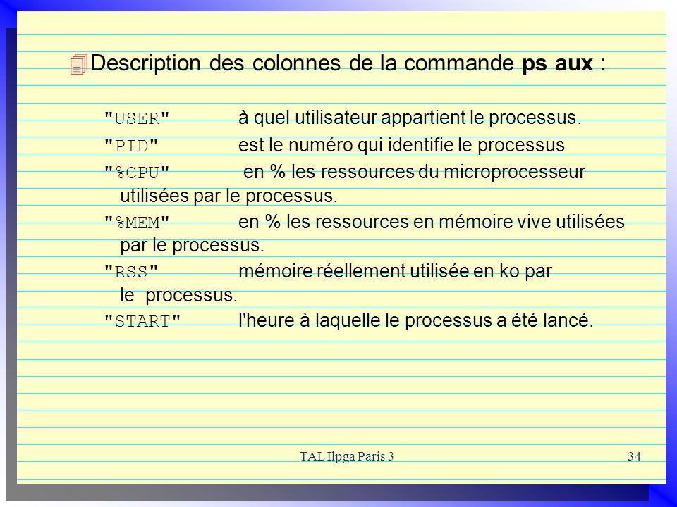 TAL Ilpga Paris 334 Description des colonnes de la commande ps aux :