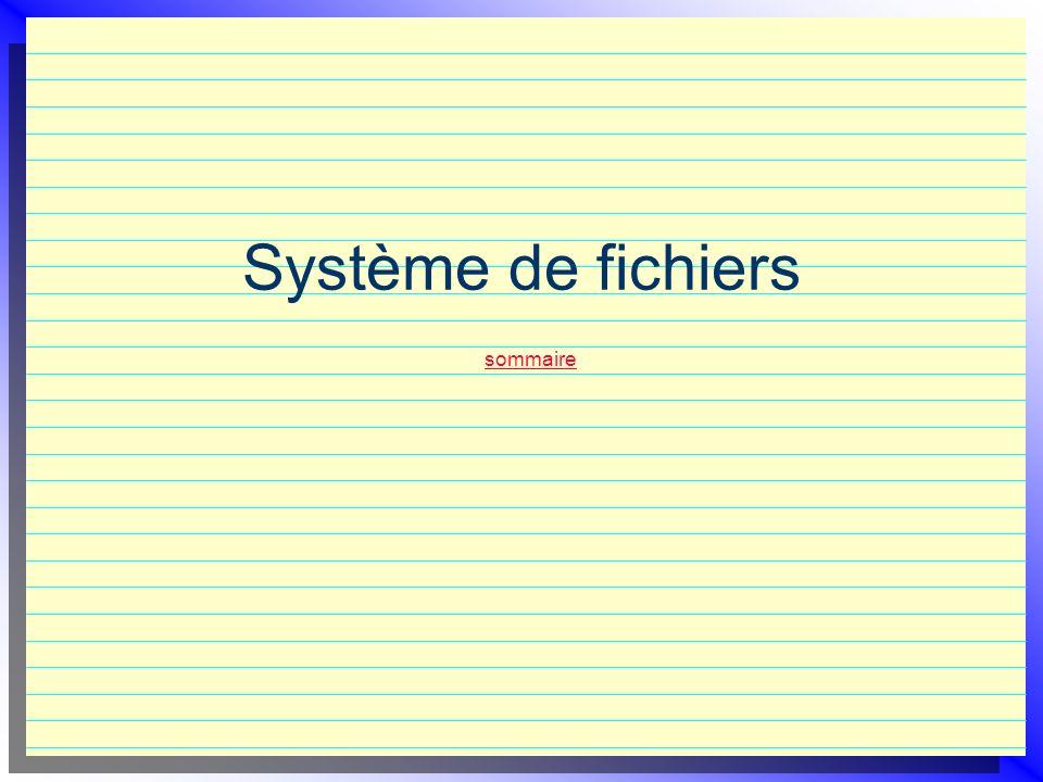 Système de fichiers sommaire sommaire