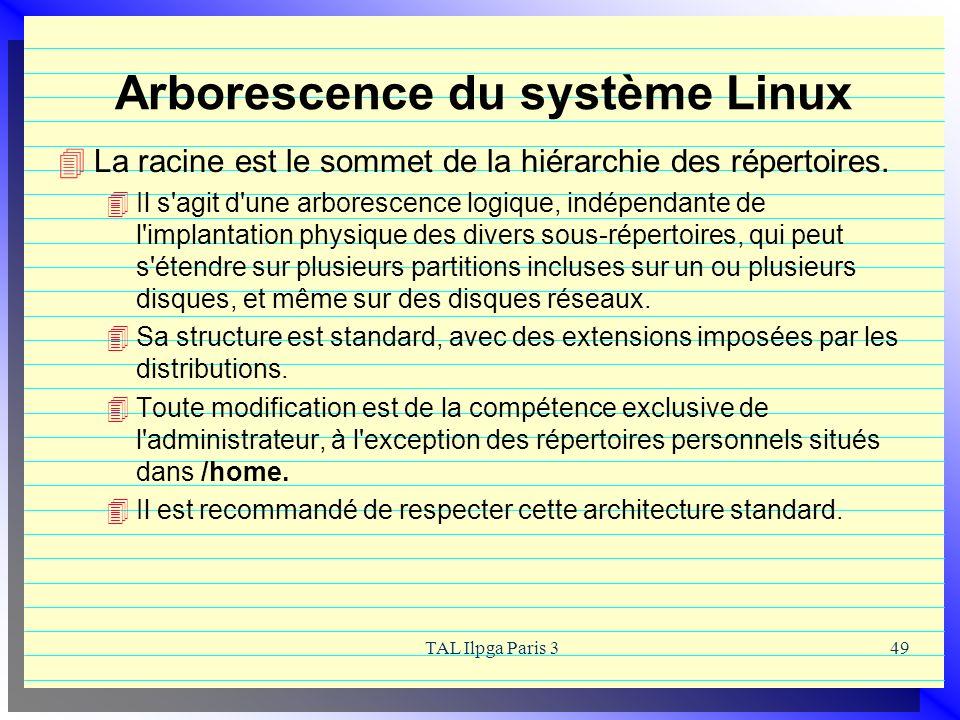 TAL Ilpga Paris 349 Arborescence du système Linux La racine est le sommet de la hiérarchie des répertoires. Il s'agit d'une arborescence logique, indé