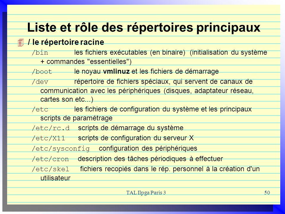 TAL Ilpga Paris 350 Liste et rôle des répertoires principaux / le répertoire racine /bin les fichiers exécutables (en binaire) (initialisation du syst