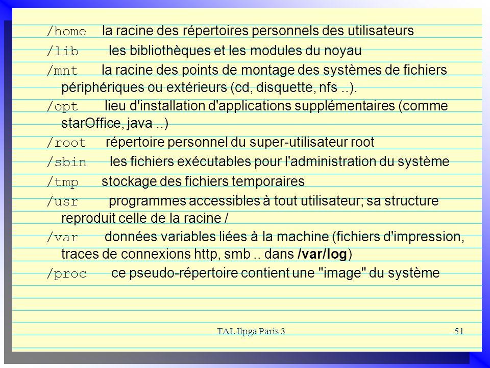 TAL Ilpga Paris 351 /home la racine des répertoires personnels des utilisateurs /lib les bibliothèques et les modules du noyau /mnt la racine des poin