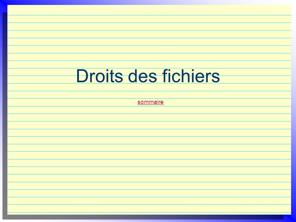 Droits des fichiers sommaire sommaire