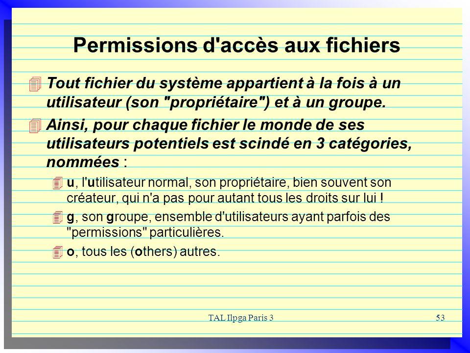 TAL Ilpga Paris 353 Permissions d'accès aux fichiers Tout fichier du système appartient à la fois à un utilisateur (son