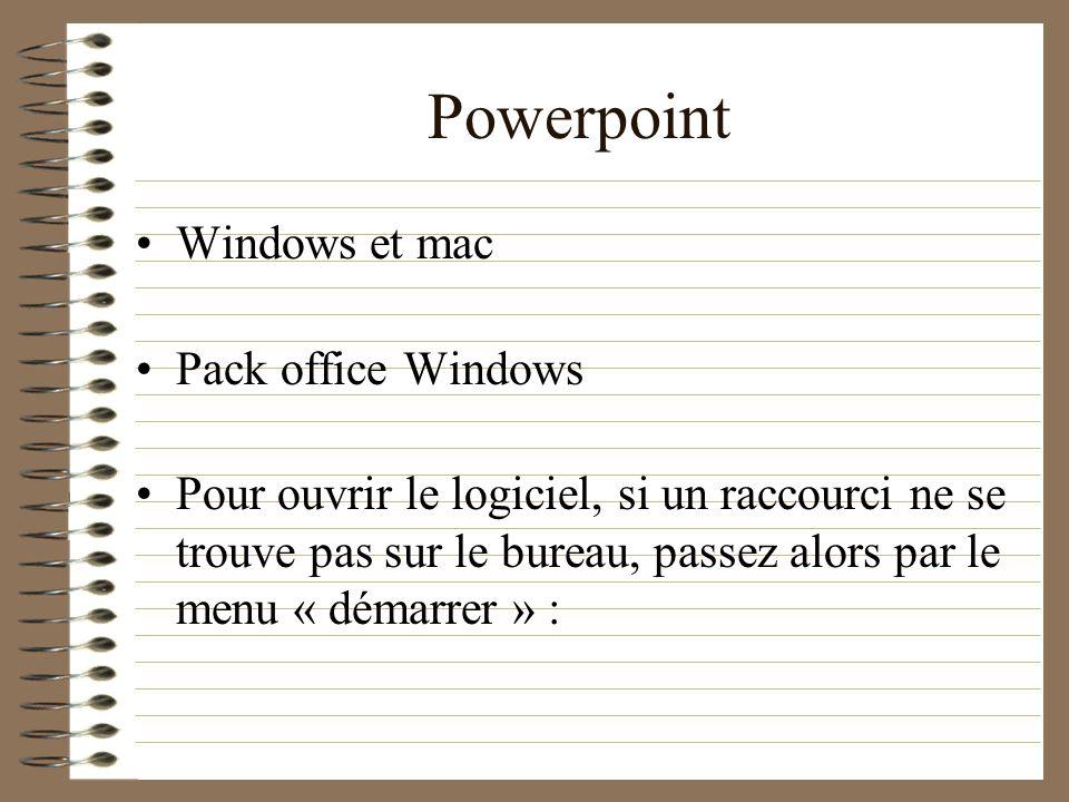 Et les bons vieux transparents…? PowerPoint: lavenir du transparent –modifiable en quelques secondes –intégrer du son, des images, des films… –faire d