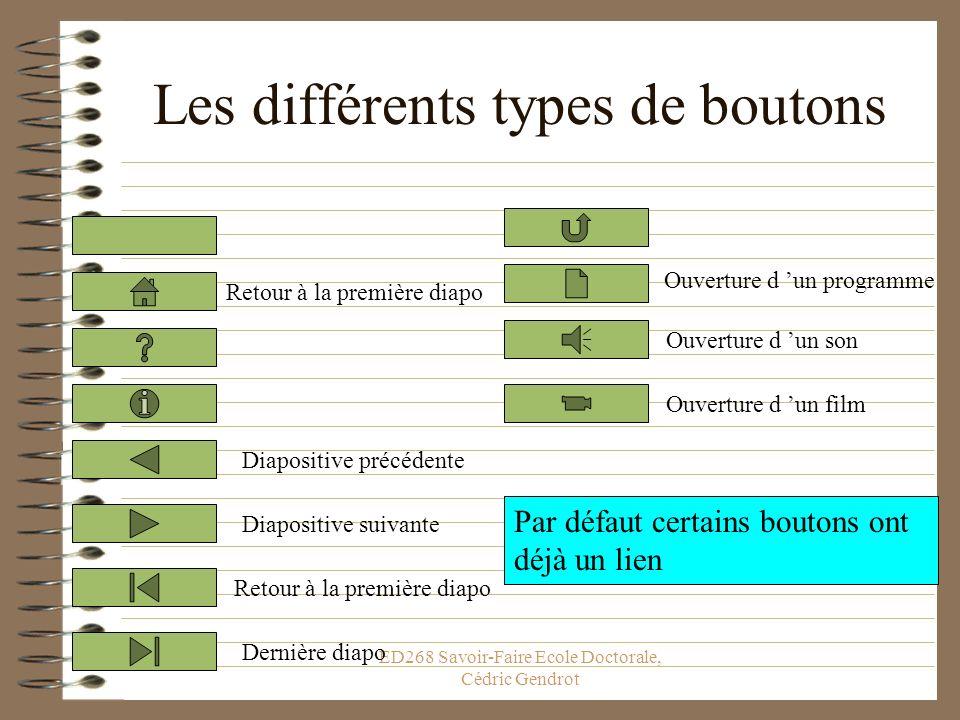 ED268 Savoir-Faire Ecole Doctorale, Cédric Gendrot Faire un lien avec une diapositive, un programme, un son… Grâce à un bouton daction