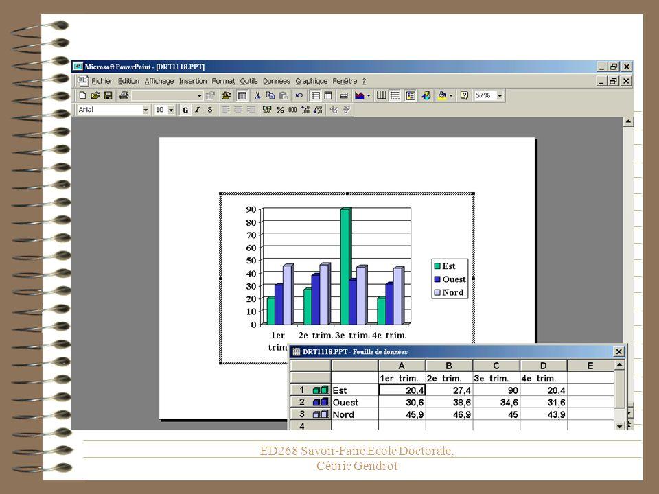 Un graphique, une courbe des barres, un camembert... Composer un diagramme avec PowerPoint