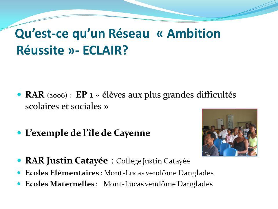 Quest-ce quun Réseau « Ambition Réussite »- ECLAIR? RAR (2006) : EP 1 « élèves aux plus grandes difficultés scolaires et sociales » Lexemple de lîle d