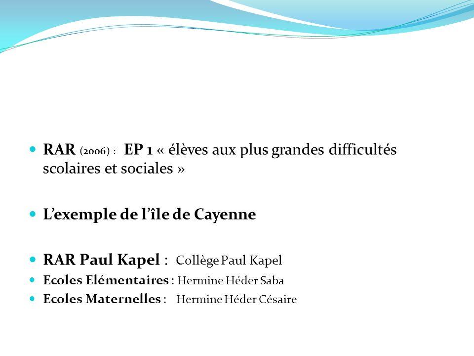 RAR (2006) : EP 1 « élèves aux plus grandes difficultés scolaires et sociales » Lexemple de lîle de Cayenne RAR Paul Kapel : Collège Paul Kapel Ecoles