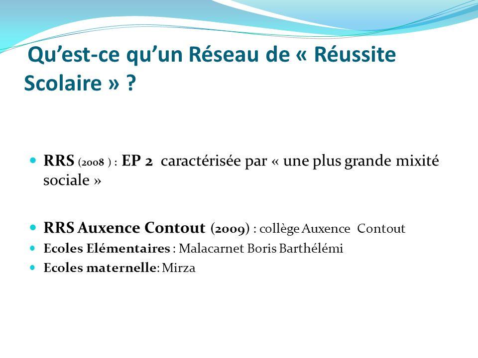 Quest-ce quun Réseau de « Réussite Scolaire » ? RRS (2008 ) : EP 2 caractérisée par « une plus grande mixité sociale » RRS Auxence Contout (2009) : co