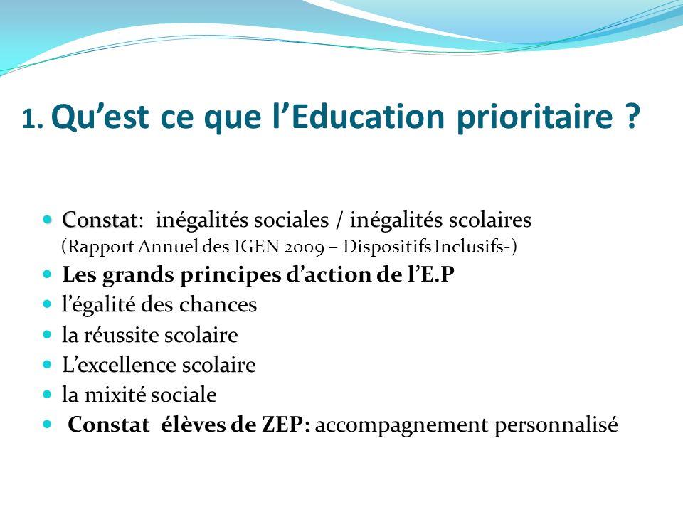 1. Quest ce que lEducation prioritaire ? Constat Constat: inégalités sociales / inégalités scolaires (Rapport Annuel des IGEN 2009 – Dispositifs Inclu