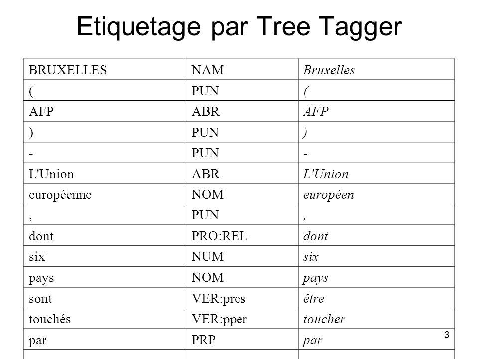 3 Etiquetage par Tree Tagger BRUXELLESNAMBruxelles (PUN( AFPABRAFP )PUN) - - L'UnionABRL'Union européenneNOMeuropéen,PUN, dontPRO:RELdont sixNUMsix pa