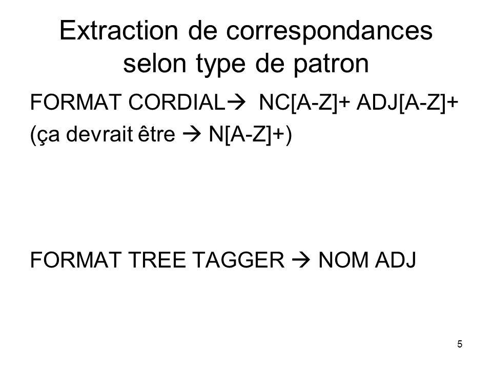 5 Extraction de correspondances selon type de patron FORMAT CORDIAL NC[A-Z]+ ADJ[A-Z]+ (ça devrait être N[A-Z]+) FORMAT TREE TAGGER NOM ADJ