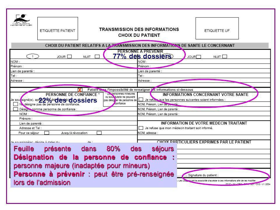 chu nantes11 HL, HO, HDT psychiatrie Complété et édité via clinicom, renseigné par les bureaux des admissions, données complétées au besoin dans lunit