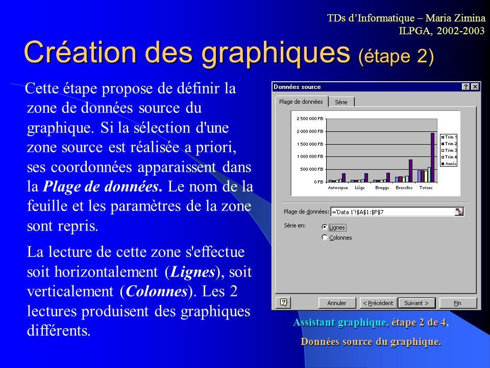 Création des graphiques (étape 1) Excel Dans la barre de menu, sélectionner Insertion - Graphique. Excel ouvre l'assistant graphique. Cet outil guide