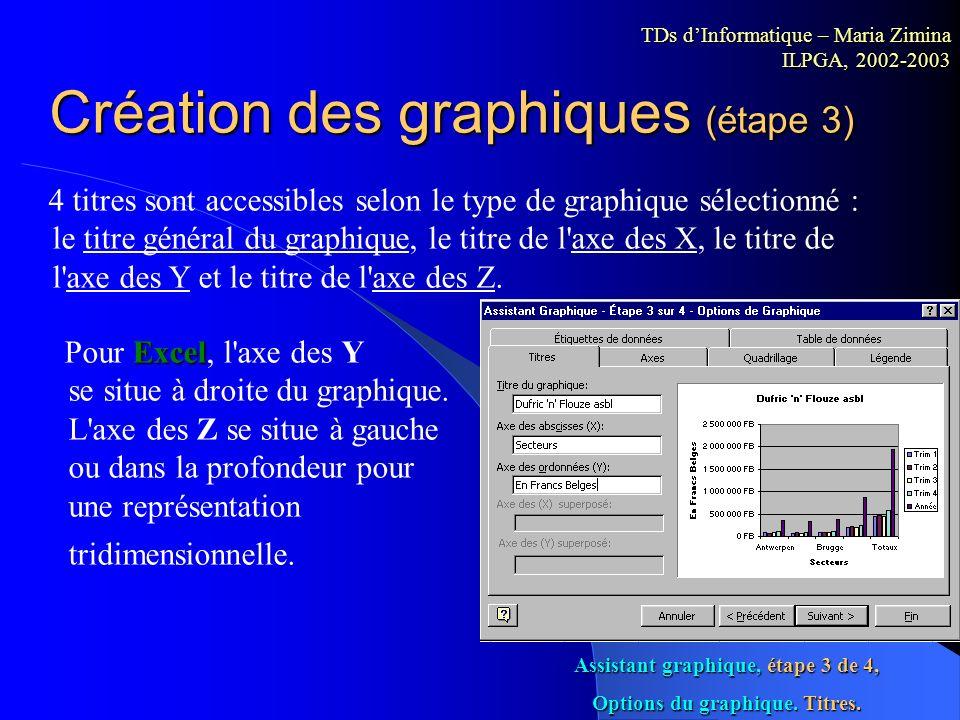 Création des graphiques (étape 2) Cette étape propose de définir la zone de données source du graphique. Si la sélection d'une zone source est réalisé