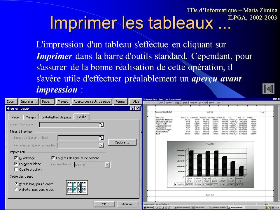 Types de graphiques Courbes Courbes TDs dInformatique – Maria Zimina ILPGA, 2002-2003
