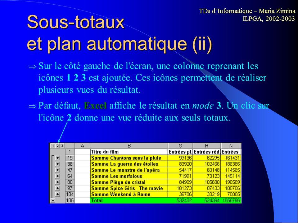 Sous-totaux et plan automatique (i) Les outils Données - Sous-totaux permettent de réaliser une analyse plus détaillée du contenu d'un tableau. A chaq