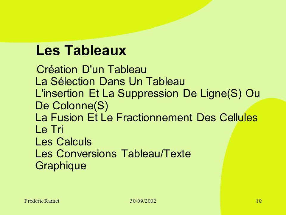 Frédéric Ramet30/09/20029 Hiérarchiser le Texte Utilisation Des Styles Création De Nouveaux Styles Le Mode Plan Les Sauts De Pages Les Sauts De Sectio