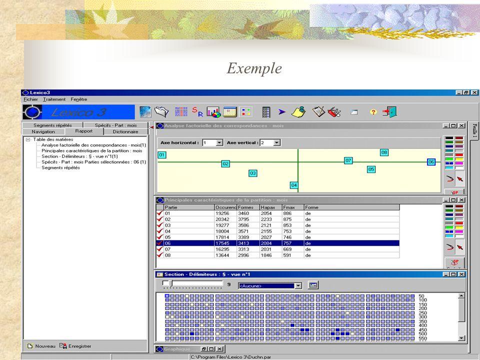 Ajouter au rapport Toutes les fenêtres produites au cours dune exploration textuelle peuvent être intégrées dans un rapport au format HTML.
