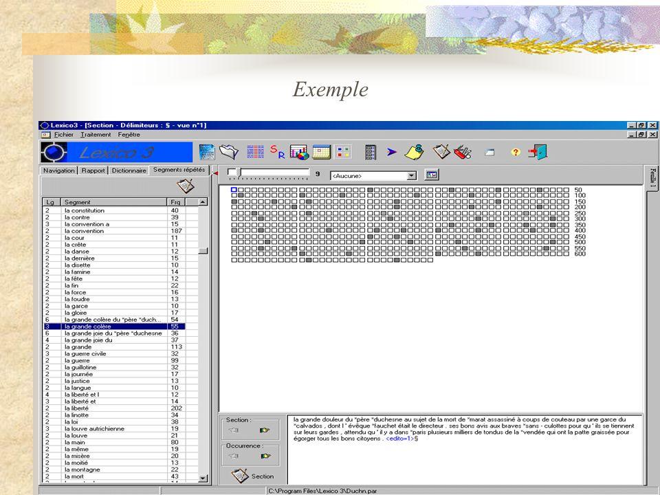 Après avoir activé le bouton Segments répétés , LEXICO produit un dictionnaire des segments dans la partie gauche.