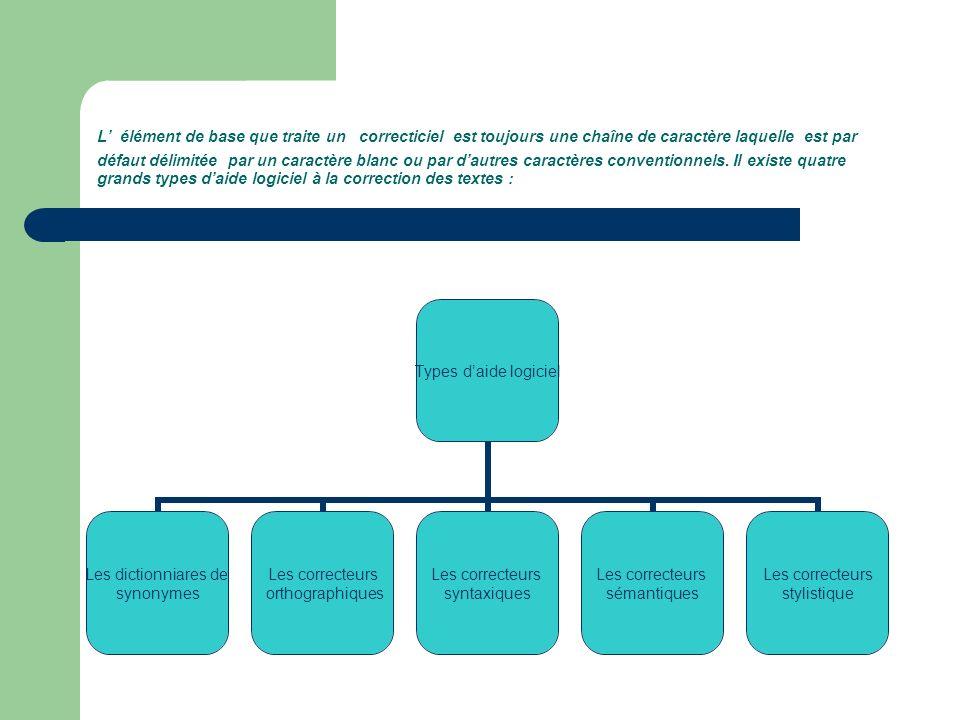 L élément de base que traite un correcticiel est toujours une chaîne de caractère laquelle est par défaut délimitée par un caractère blanc ou par daut