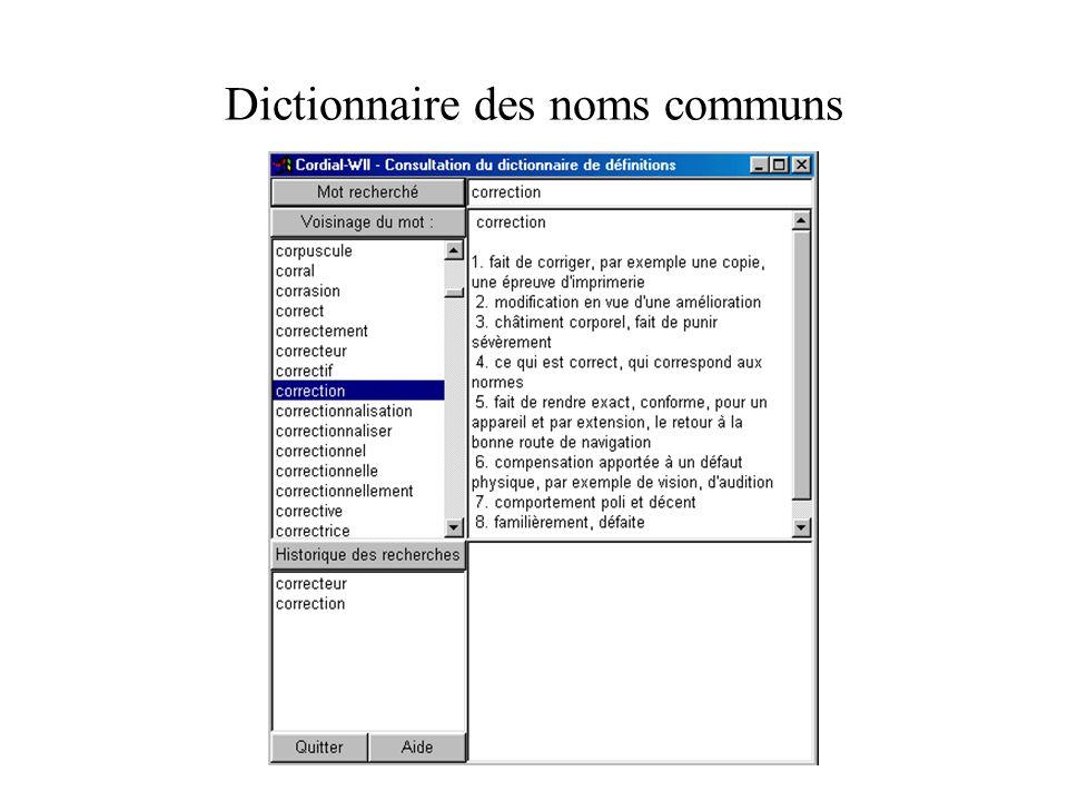 Dictionnaire des noms propres
