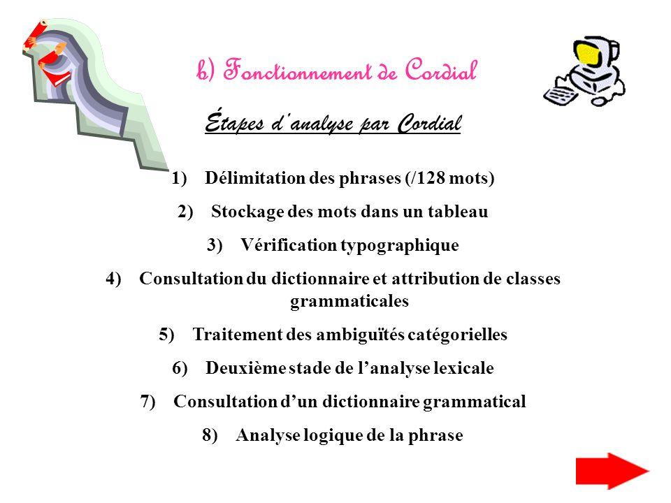 II) Le logiciel Cordial A)Présentation Correcteur orthographique et grammatical Crée en 1991 Commercialisé en 1995 Meilleur correcteur global de la la