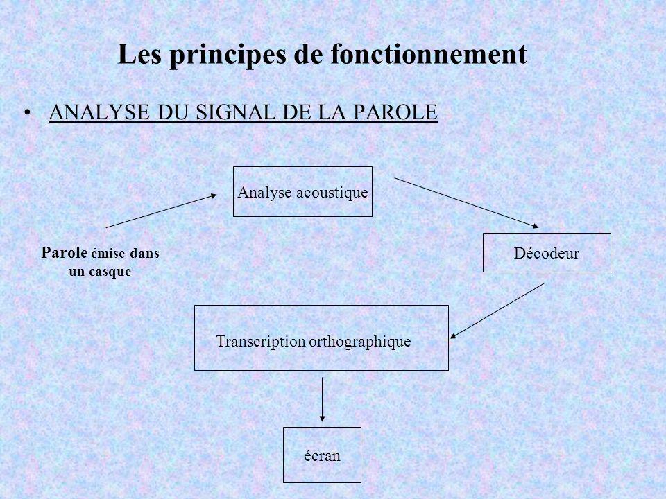 Les principes de fonctionnement ANALYSE DU SIGNAL DE LA PAROLE Parole émise dans un casque Analyse acoustique Décodeur Transcription orthographique écran