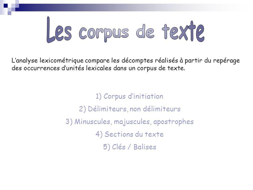 Lanalyse lexicométrique compare les décomptes réalisés à partir du repérage des occurrences dunités lexicales dans un corpus de texte. 1) Corpus dinit