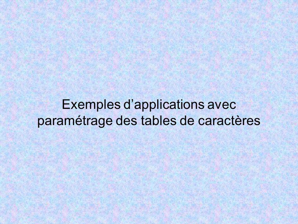 Exemples dapplications avec paramétrage des tables de caractères