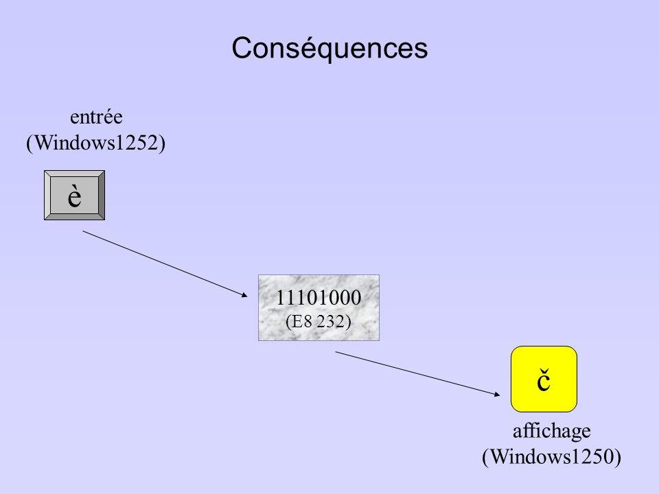 Conséquences è 11101000 (E8 232) č entrée (Windows1252) affichage (Windows1250)