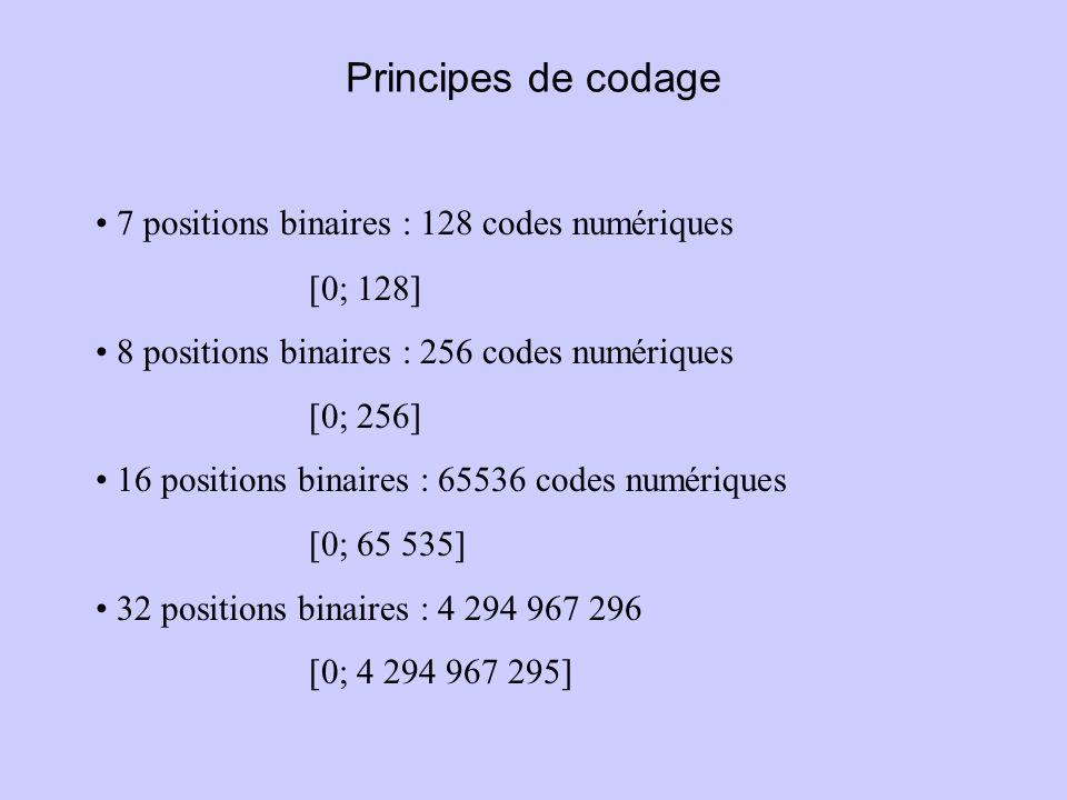 Principes de codage 7 positions binaires : 128 codes numériques [0; 128] 8 positions binaires : 256 codes numériques [0; 256] 16 positions binaires : 65536 codes numériques [0; 65 535] 32 positions binaires : 4 294 967 296 [0; 4 294 967 295]
