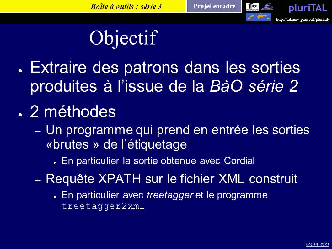 Projet encadré http://tal.univ-paris3.fr/plurital/ Objectif Extraire des patrons dans les sorties produites à lissue de la BàO série 2 2 méthodes – Un
