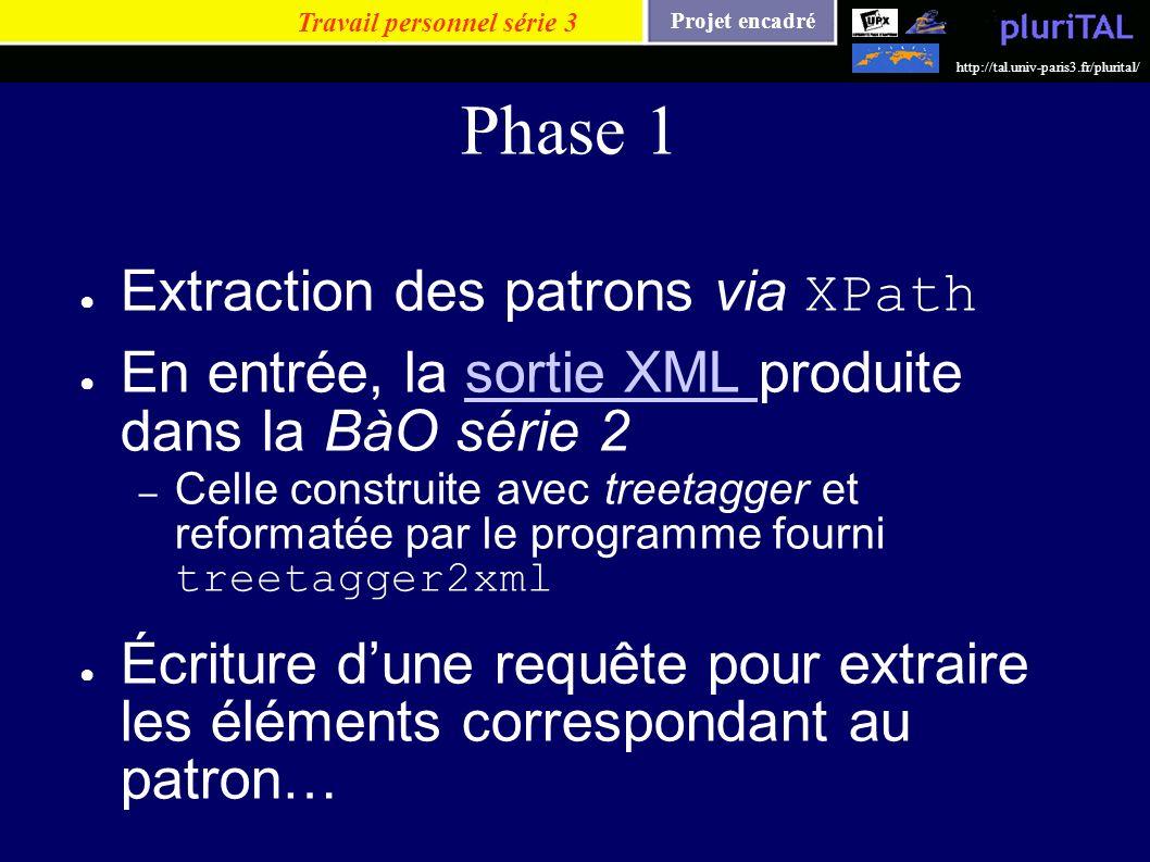 Projet encadré http://tal.univ-paris3.fr/plurital/ Phase 1 Extraction des patrons via XPath En entrée, la sortie XML produite dans la BàO série 2sorti