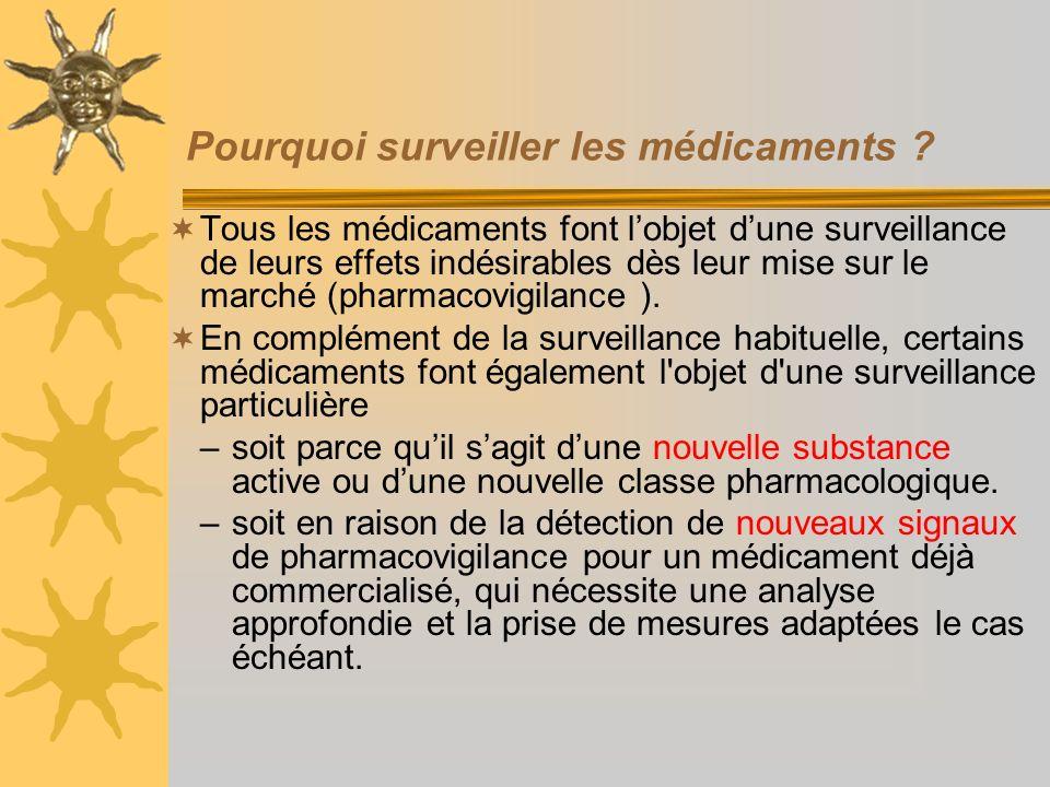 Pourquoi surveiller les médicaments ? Tous les médicaments font lobjet dune surveillance de leurs effets indésirables dès leur mise sur le marché (pha