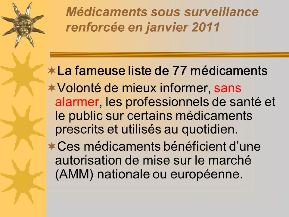 Médicaments sous surveillance renforcée en janvier 2011 La fameuse liste de 77 médicaments Volonté de mieux informer, sans alarmer, les professionnels