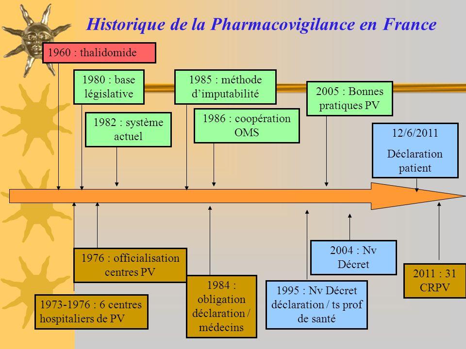 Historique de la Pharmacovigilance en France 1960 : thalidomide 1973-1976 : 6 centres hospitaliers de PV 1976 : officialisation centres PV 1980 : base
