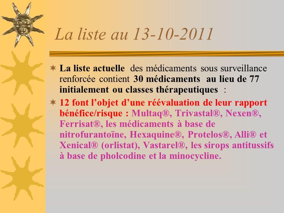 La liste au 13-10-2011 La liste actuelle des médicaments sous surveillance renforcée contient 30 médicaments au lieu de 77 initialement ou classes thé