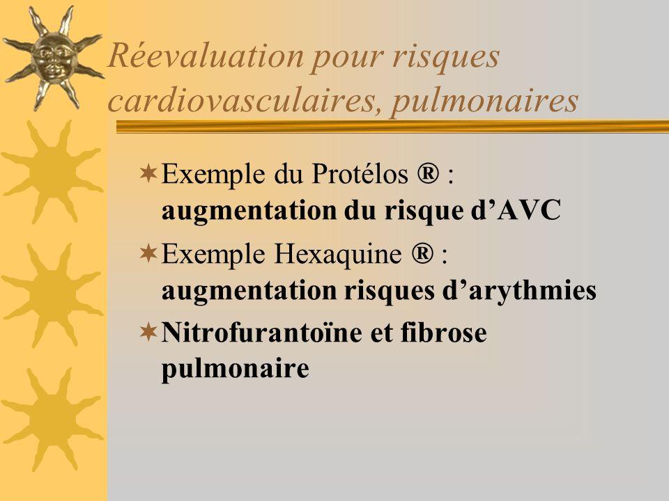 Réevaluation pour risques cardiovasculaires, pulmonaires Exemple du Protélos ® : augmentation du risque dAVC Exemple Hexaquine ® : augmentation risque