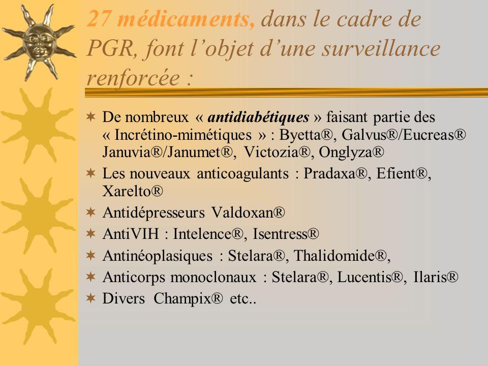 27 médicaments, dans le cadre de PGR, font lobjet dune surveillance renforcée : De nombreux « antidiabétiques » faisant partie des « Incrétino-mimétiq