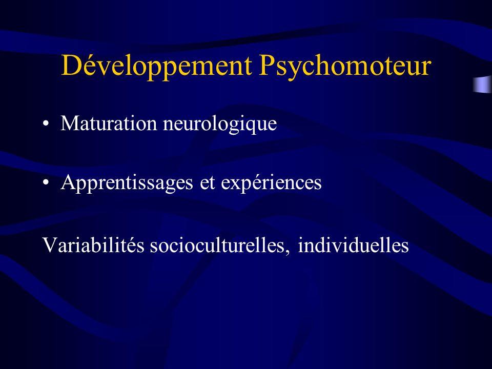 Développement Psychomoteur Maturation neurologique Apprentissages et expériences Variabilités socioculturelles, individuelles